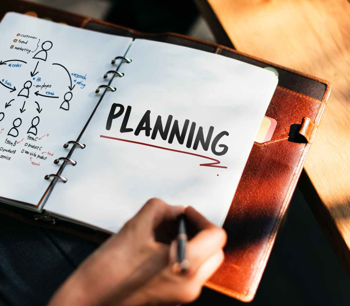 What Is a Qualified RetirementPlan?